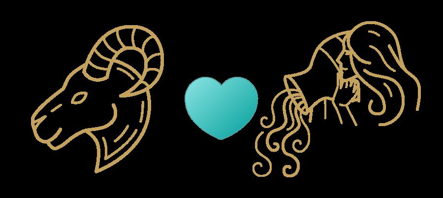 Aries & Aquarius Compatibility