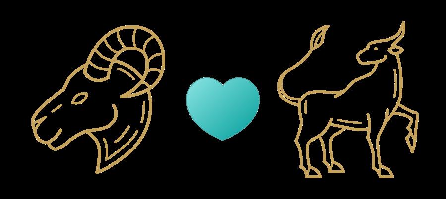Aries & Taurus Compatibility