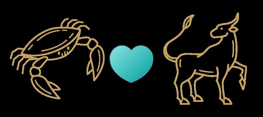 Cancer & Taurus Compatibility