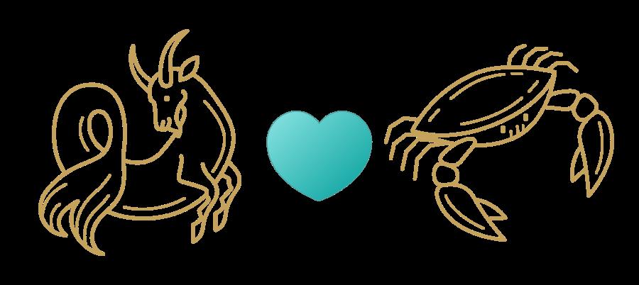 Capricorn & Cancer Compatibility