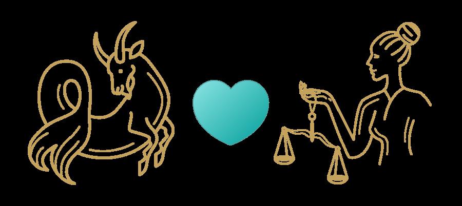Capricorn & Libra Compatibility