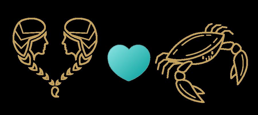 Gemini & Cancer Compatibility