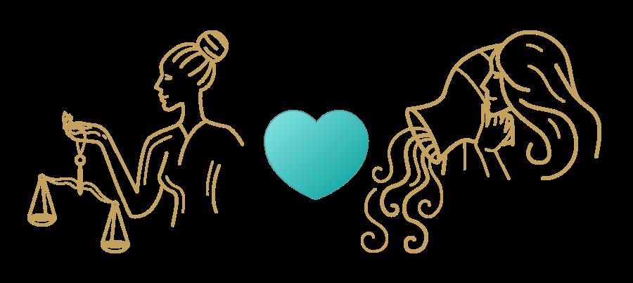 Libra & Aquarius Compatibility