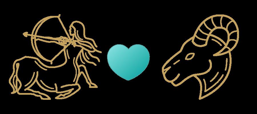 Sagittarius & Aries Compatibility