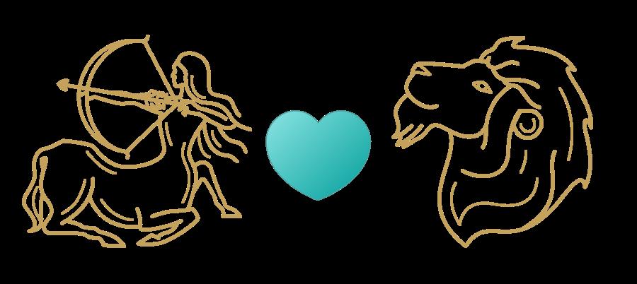 Sagittarius & Leo Compatibility