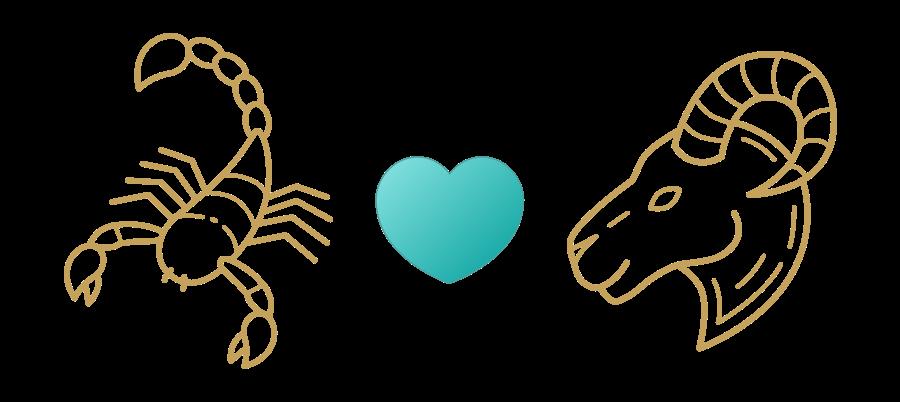 Scorpio & Aries Compatibility