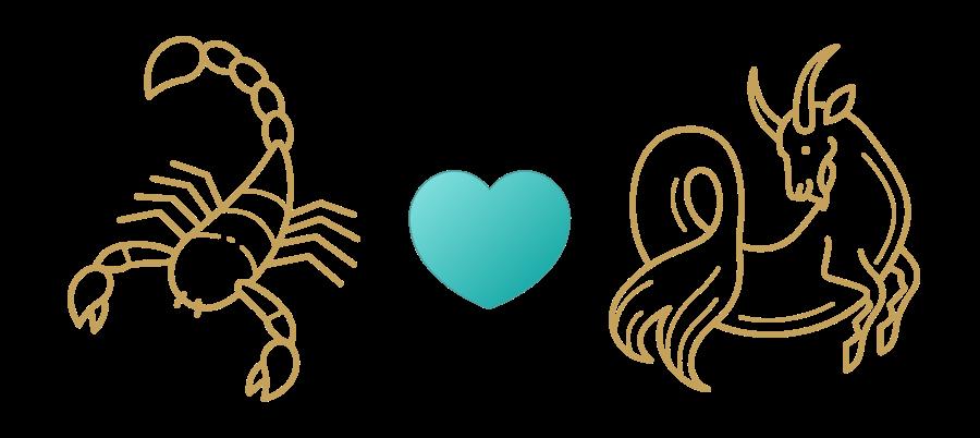 Scorpio & Capricorn Compatibility