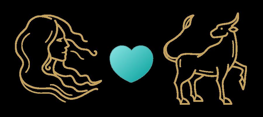 Virgo & Taurus Compatibility